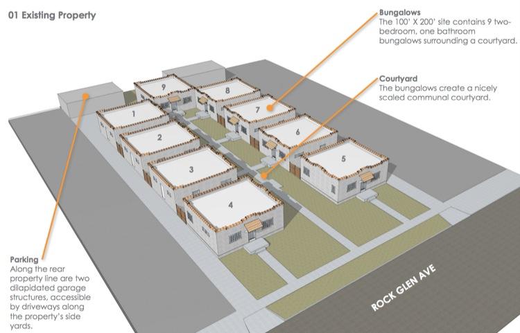 homeless housing site