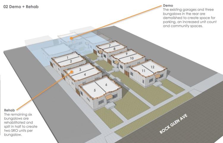 convert bungalows homeless housing