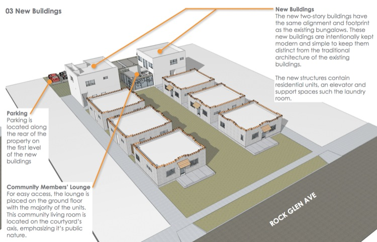 new permanent supportive housing building