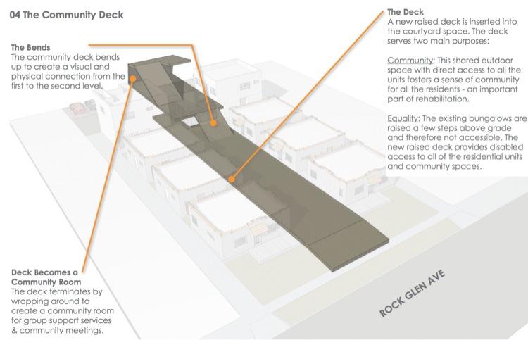 community deck homeless housing