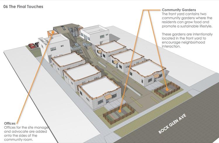 PSH Homeless Housing Glendale