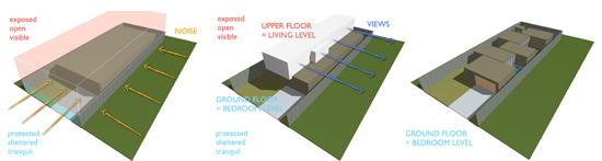 Architect Diagram