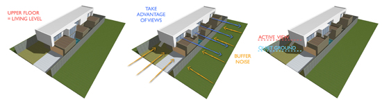 architectural design diagram photo album   diagramsimages of architectural design process diagram diagrams