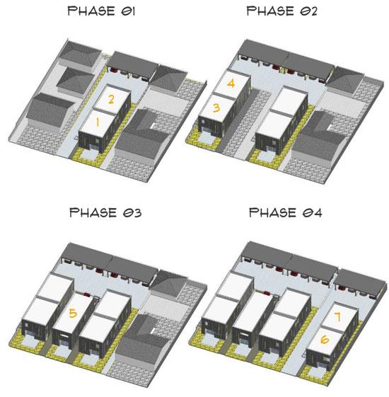 small lot subdivision phasing diagram