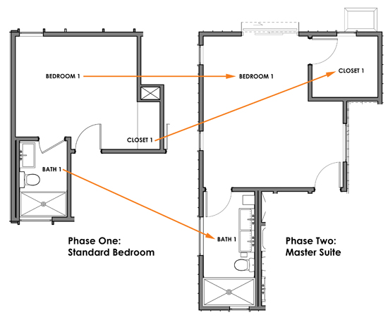 Phasing a future small lot subdivision the fay 3x homes for Plumbing plans examples